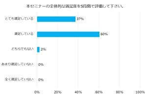 %e6%ba%80%e8%b6%b3%e5%ba%a6%e3%82%b0%e3%83%a9%e3%83%9520161031
